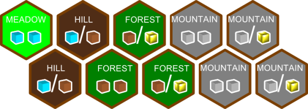 Each player has a set of these ten tiles, 7 of which will fill their territory.
