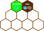Each player starts with a meadow and a hill. Therefore they have access to water and lumber.