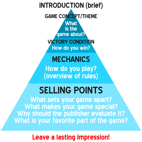 PitchingPyramid